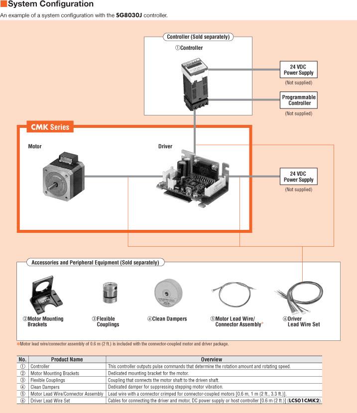item cmk266pbpa microstep stepper motor system 24 vdc rh catalog orientalmotor com Honeywell Programmable Thermostat Owner Manual User Manual Guide