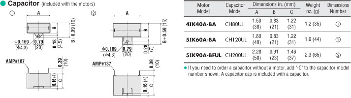 cap_2pole item 5ik90a bful, 2 pole, high speed induction motor on oriental oriental motor wiring diagram at mifinder.co