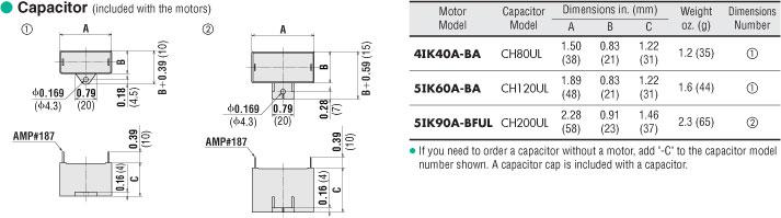 cap_2pole item 5ik90a bful, 2 pole, high speed induction motor on oriental oriental motor wiring diagram at eliteediting.co