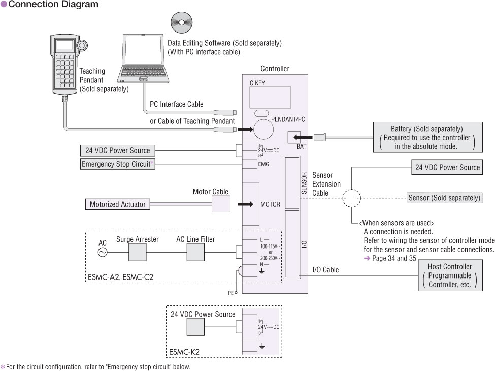 item esmc k2 ez limo controller 24 vdc on oriental motor esmc connection diagram