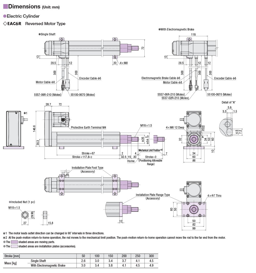 Eac6r D10 Azac Linear Actuator Cylinder Reversed Motor Type With Slide Wiring Diagram Meets Ul And Ce Standards However The Components Do Not