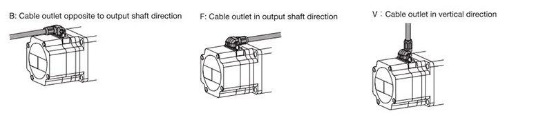 Cable Direction