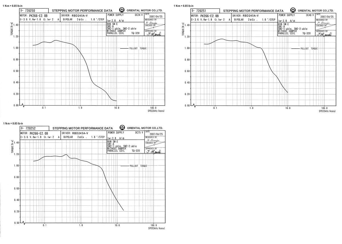 pk266 e2 0a rh catalog orientalmotor com