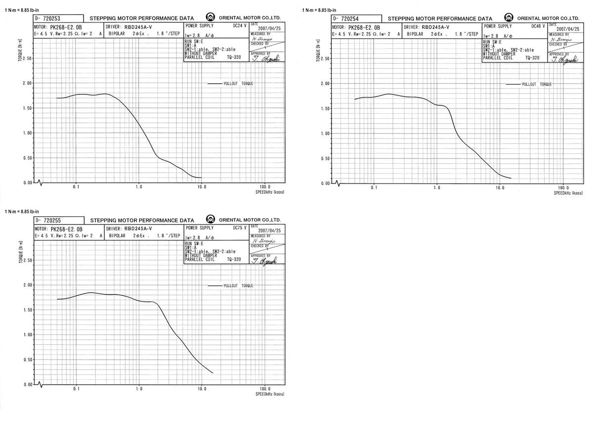 pk268 e2 0_ stc item pk268 e2 0b, stepper motor on oriental motor usa oriental motor wiring diagram at mifinder.co