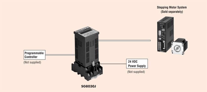 sg8030j stepper motor controller with din rail mounting single axis rh catalog orientalmotor com CD Manual Operations Manual Template for Word