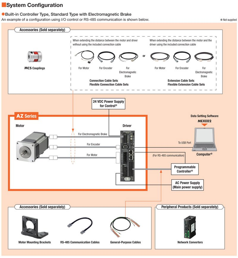 AZD-CD aSTEP AZ Series Driver with Built-in Controller (Stored Data ...